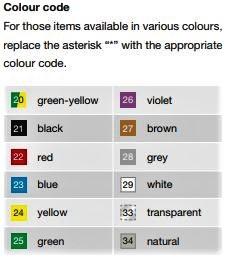 Useita värivaihtoehtoja